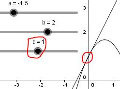 hvilken er x aksen